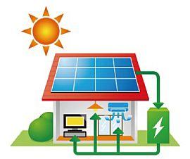 家庭用蓄電池設置費の一部を補助                     「自家消費プラン」3年度受付開始!